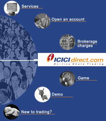 Option trading brokerage charges icicidirect